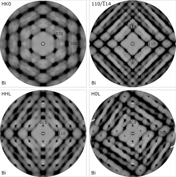 Reciprocal space map showing X-ray Diffuse Scattering of a Bismuth sample studied at 69.7 keV