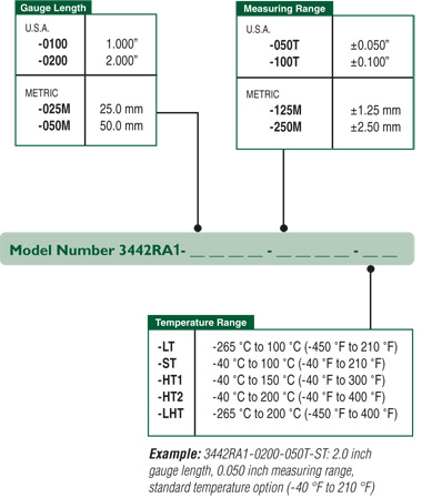 The model 3442RA1 extensometers are available in different gauge length, temperature, and measuring ranges