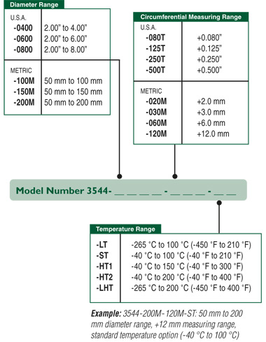 The Model 3544 extensometer is available in any combination of temperature range, measuring range and diameter.
