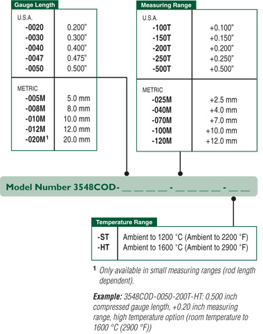 The 3548COD extensometers are available in any combination of gauge length, measuring range and temperature range.