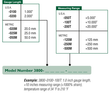 Model 3800 is available in any combination of gauge lengths and measuring ranges