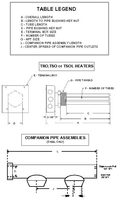 Oil Immersion Heater TRO, TSO, or TSOL Series diagram