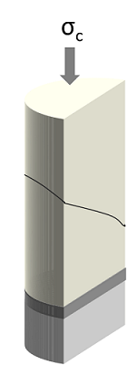Column is fractured through the application of a compressive stress