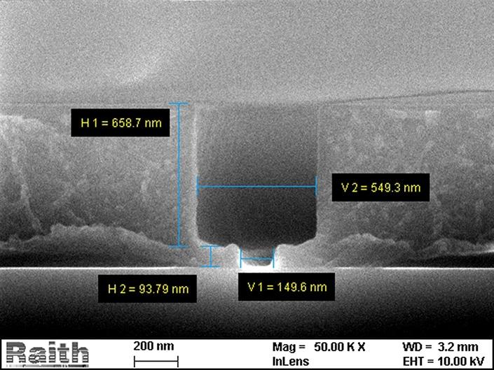 150 nm gate in PMMA