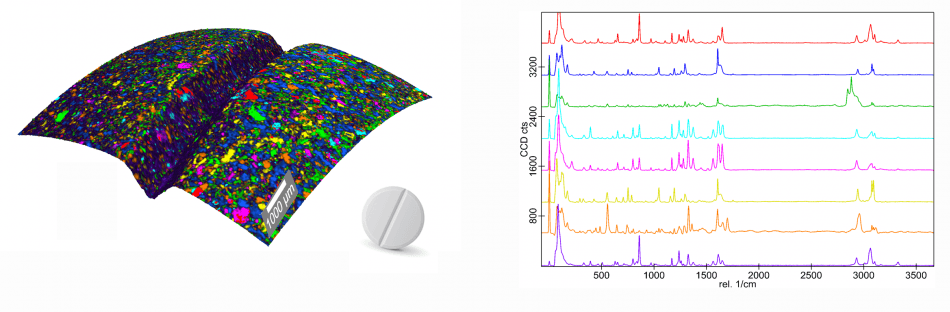 Topographic Raman microscopy image of a pharmaceutical tablet
