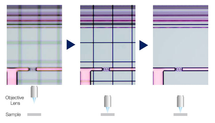 Left image: The grid indicates the image is out of focus. / Middle images: The grid assists focusing. / Right image: An in-focus image can be easily obtained.