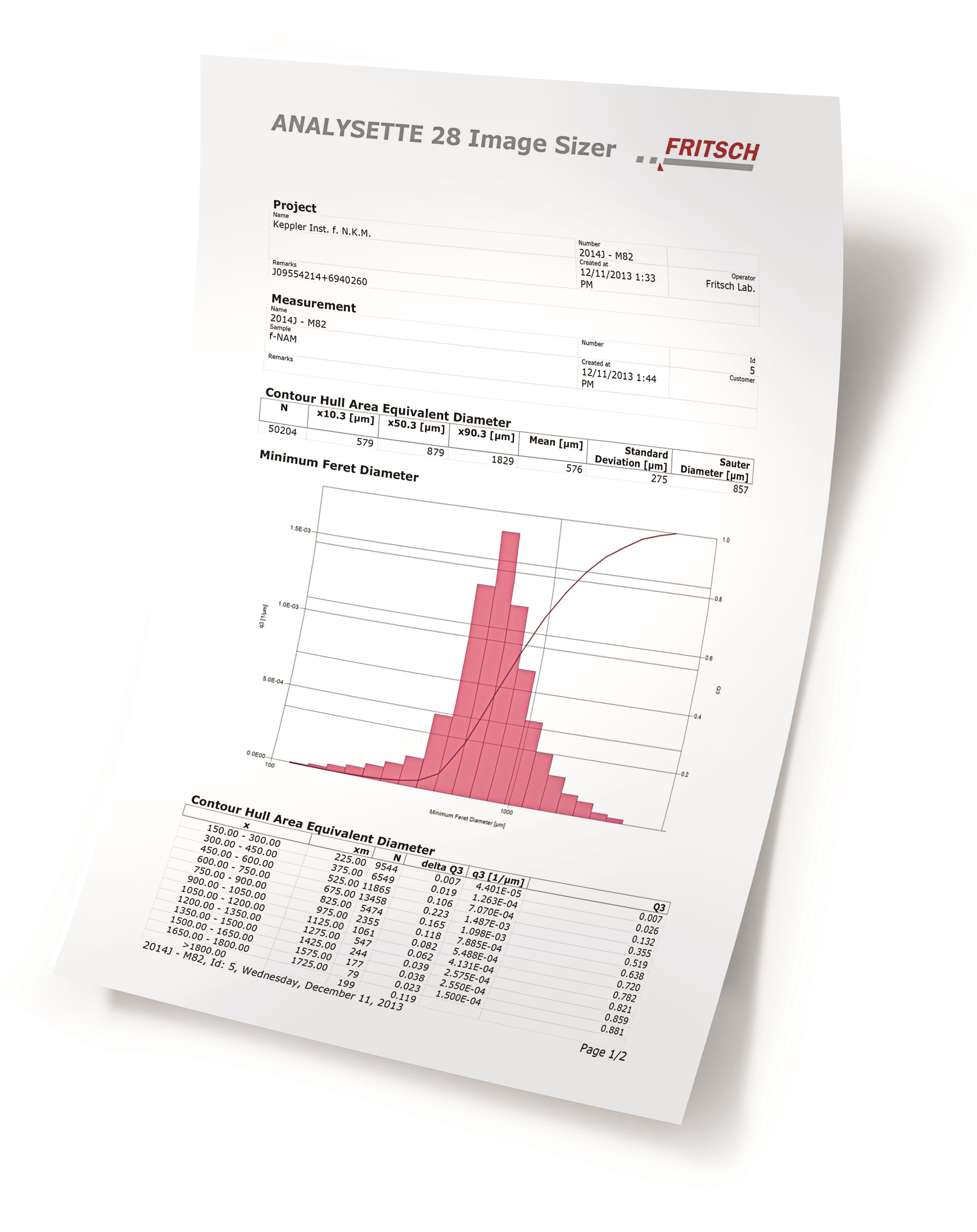 Evaluation of a particle size distribution