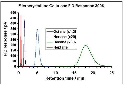 n-alkaline infection on MCC.