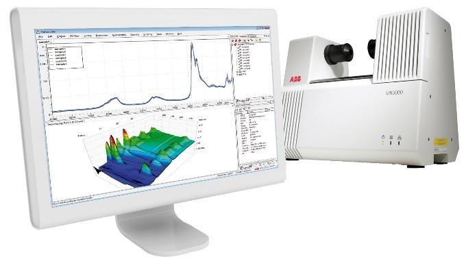 Horizon FTIR™ software
