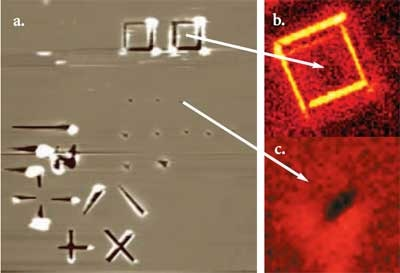 Indents and scratches on the surface of GaAs (a) and images of stress obtained by mapping of Raman spectra shift (b, c). Image sizes: a). 80 x 100 μm; b). 25 x 25 μm; c). 6 x 6 μm.