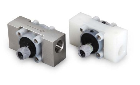 The 900 and 1000 series flow meters