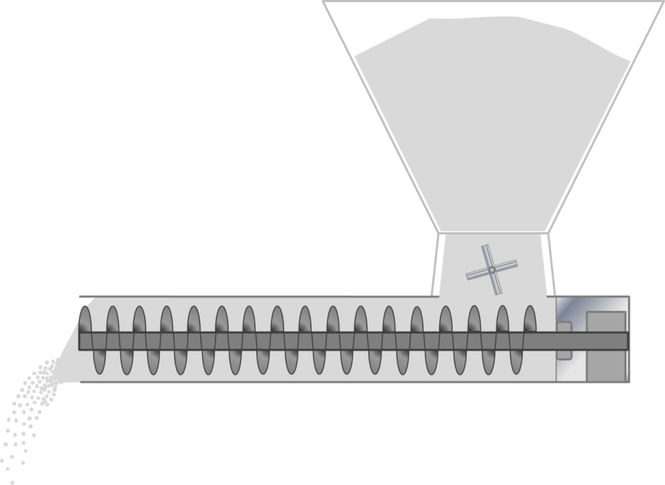 A screw feeder transfers powder using one of more augers enclosed in a tube