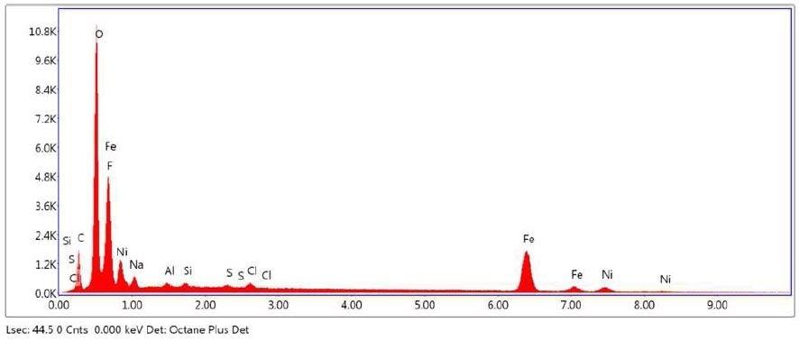 SEM-EDX elemental abundance of area 2 analyzed of Brown Particle.