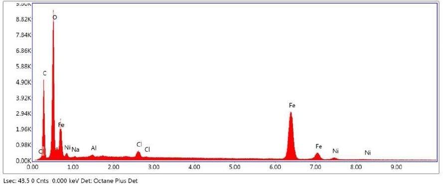 SEM-EDX elemental abundance of area 6 analyzed of Brown Residue.