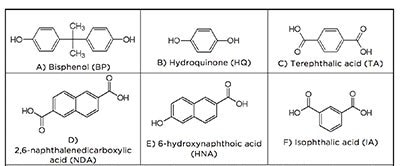ommon additives which can be combined with p-HBA for LCP syntheses and processing.