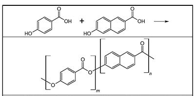 LCP condensation synthesis from p-hydroxybenzoic acid and 6-hydroxy-2-naphthoic acid.