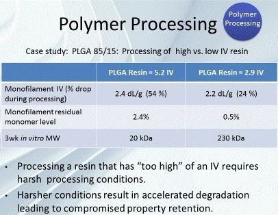 Case study for polymer processing of PLGA 85/15.