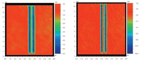50 nm linewidth measurements taken with a standard 3D microscope based on WLI(left) and the same microscope with AcuityXR enhancement (right) shows how the latter provides high levels of feature differentiation.