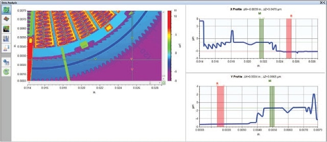 Zoomed area of MEMS structures and cursor analysis showing high-quality height information.