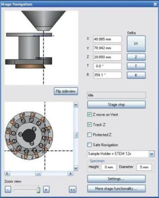 """The configuration of the multi carousel holder with 12 grids inside the stage navigation of """"Smart SEM®""""."""