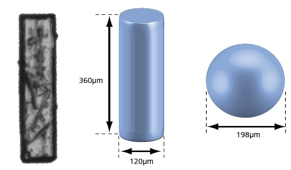Illustration of the volume equivalent rod and sphere of a needle shaped particle.