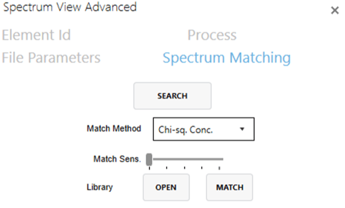 Spectrum matching uses either Chi-Square fit on the spectrum intensities or Chi-Square fit on the concentration results.