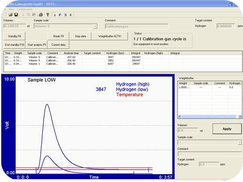 Diffusible Hydrogen Analyzer G4 PHOENIX - Analysis Screen
