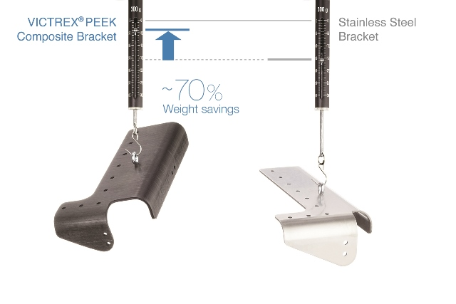 VICTREX PEEK composite bracket.