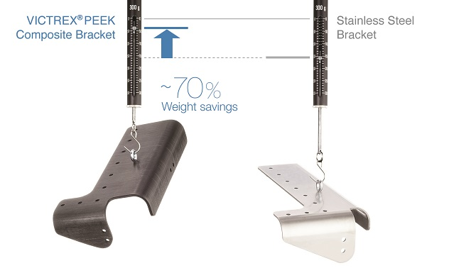 Composite brackets made from VICTREX® PEEK (left) versus brackets made of stainless steel (right)