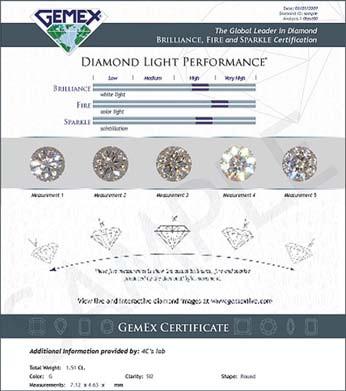 GemEx uses Lumenera's Lu130 camera for analyzing diamonds.