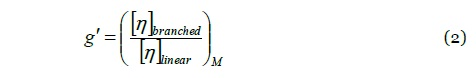 branching ratio based on the intrinsic viscosity.