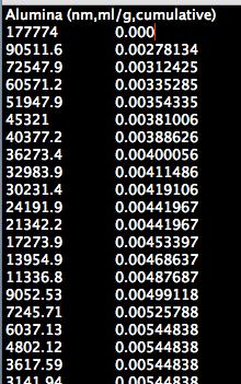 Example file format for importing mercury porosimetry data.