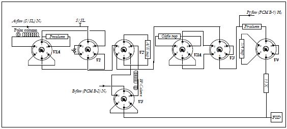 Reformulyzer M4 Flow Diagram