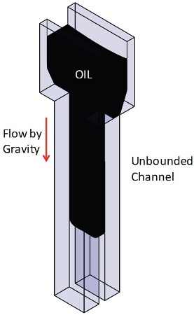Micro Fluidic Kinematic Viscometer - Schematic