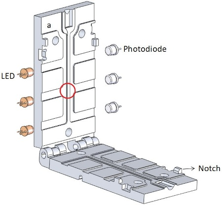 LEDs and Photodiode Positions
