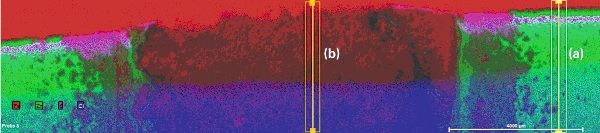 Multi-element distribution of Zn-coated steel after seawater treatment, with areas of line scans
