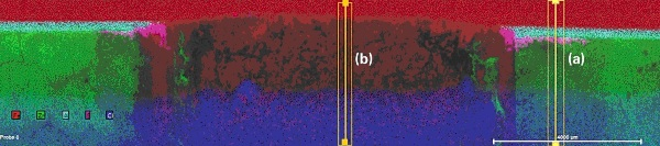 Multi-element distribution of ZnAl-coated steel after seawater treatment, with areas of line scans