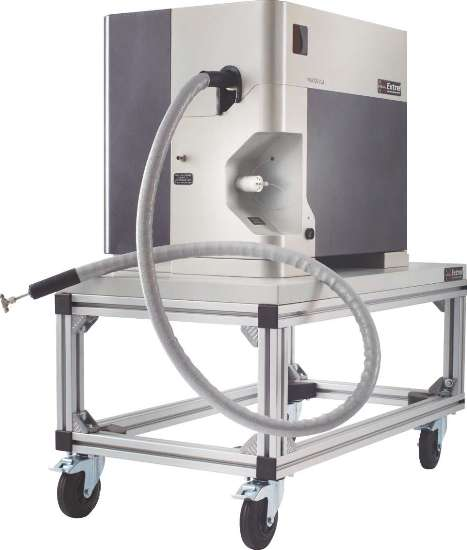 The MAX300-EGA, a quadrupole mass spectrometer optimized for evolved gas analysis.
