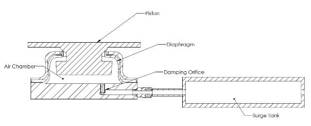Diagram of Onyx Series isolation mechanism