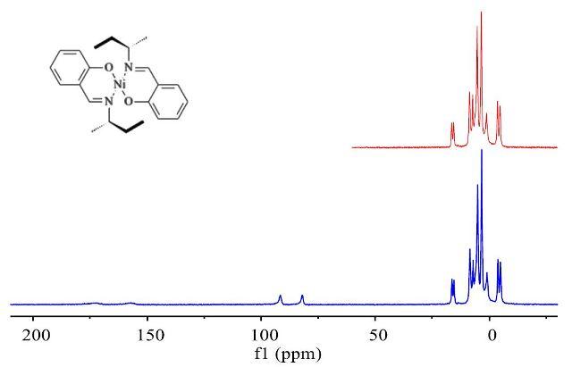 1H NMR spectrum ofbis(n-2