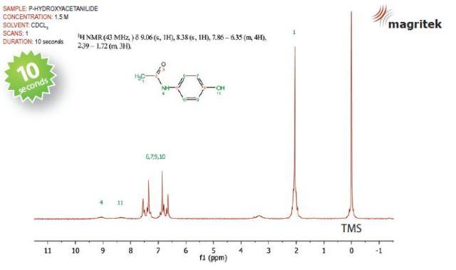 The Spinsolve™ NMR spectrometer uses standard 5mm OD NMR tubes.