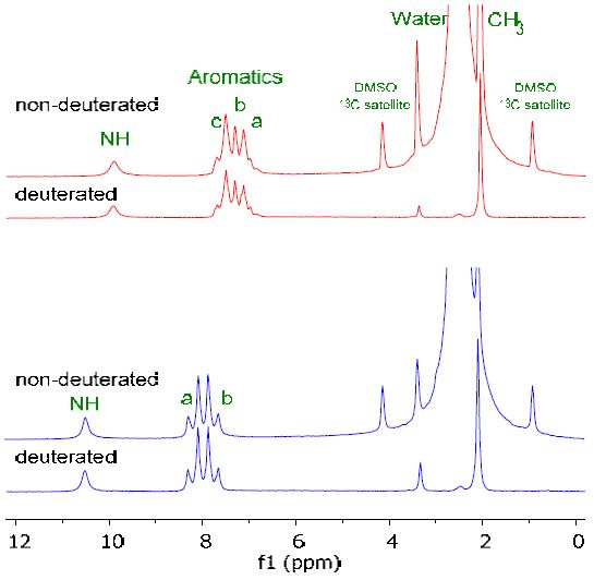 The NMR spectra of starting material (red) and final (blue) product is shown in Figure 2 in deuterated and non-deuterated DMSO