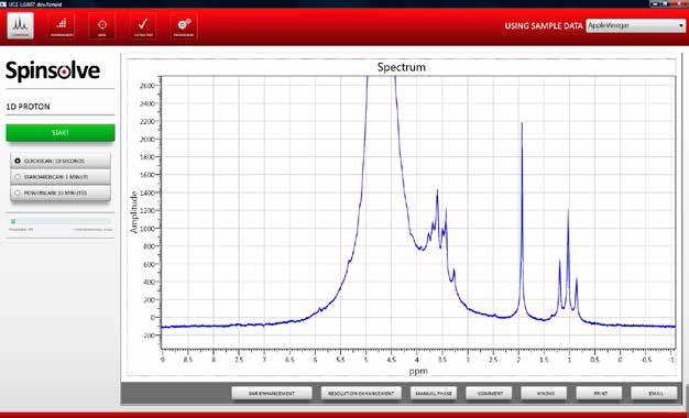 NMR spectrum apple juice after undergoing wild fermentation.