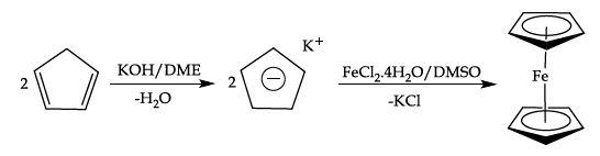 Formation of Ferrocene