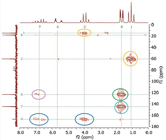 HMBC spectrum of 25% ethyl crotonate in CDCl3.