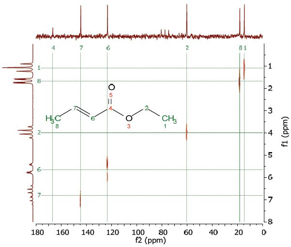 HETCOR spectrum of 25% ethyl crotonate in CDCl3.