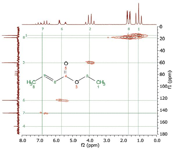 HMQC spectrum of 25% ethyl crotonate in CDCl3.