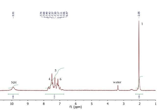 1H NMR spectrum of acetanilide, DMSO-d6