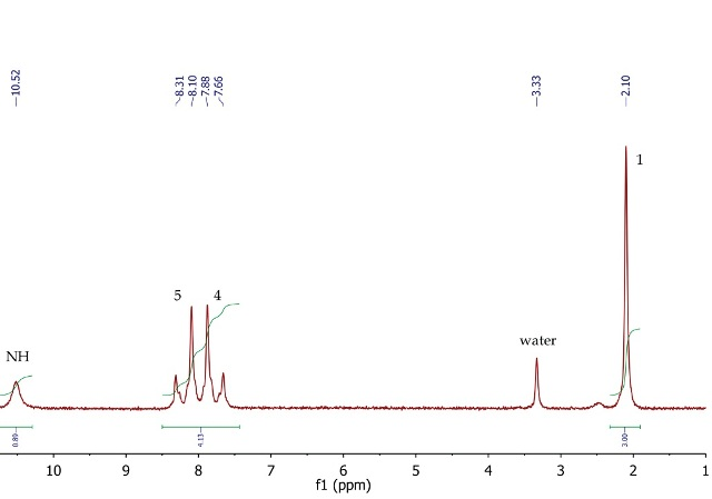 1H NMR spectrum of p-nitroacetanilide, DMSO- cf6.