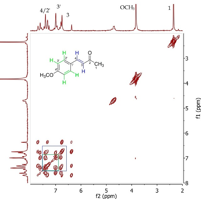COSY spectrum of 4-(4'-methoxyphenyl)-3-buten-2-one (Product A) in CDCI3.